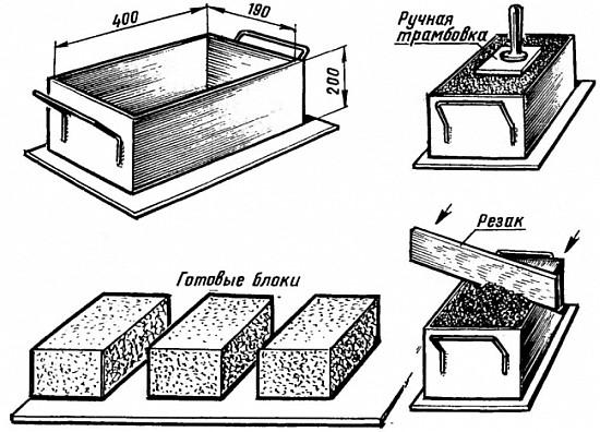 Как делают пеноблоки