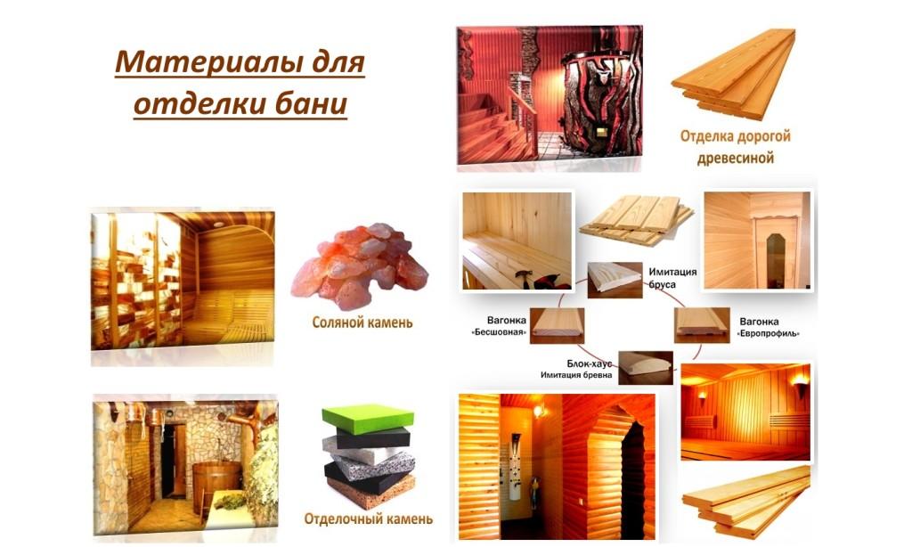 Материалы для отделки бани