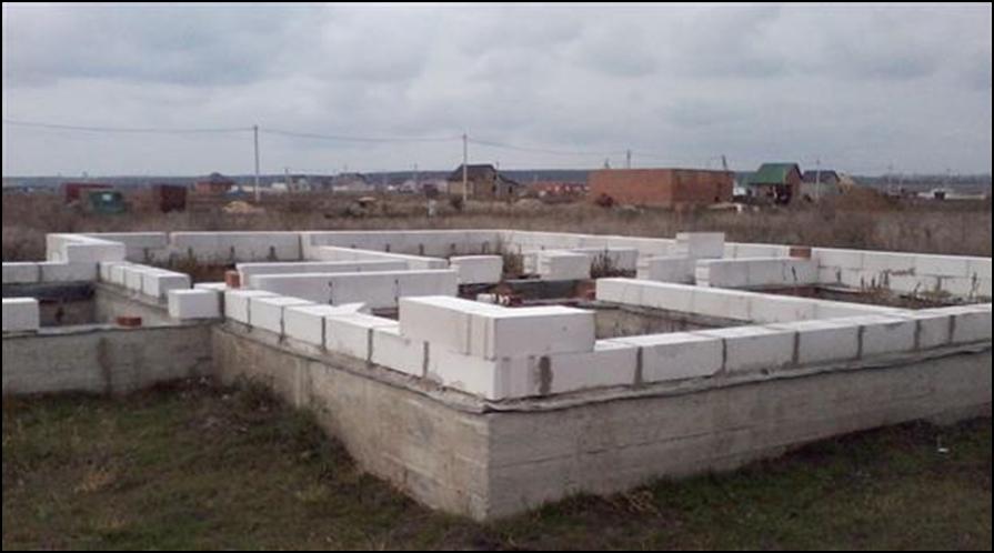 Самый распространенный ленточный тип фундамента под дом из пеноблоков.