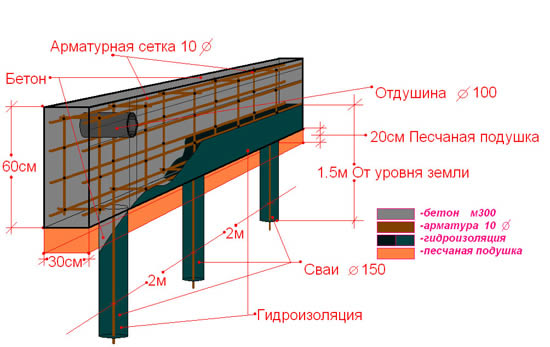 Проект дома из пеноблоков 2 этажа на свайном фундаменте