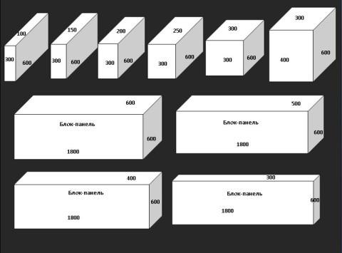 Габариты пеноблоков для кладки стен и перегородок