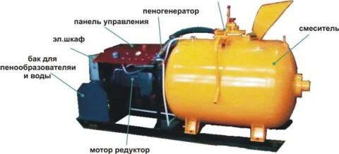 Оборудование для изготовления блоков по баротехнологии