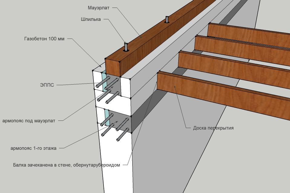 Можно ли строить из пеноблоков баню: рассмотрим подробно kla.