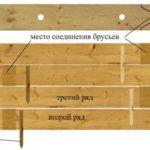 Монтаж бруса, схема