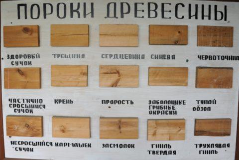 Недостатки древесины, по которым определяют сорт изделий