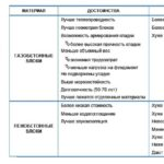 Сравнение пеноблока с основным конкурентом – газоблоком