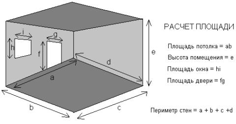 Дом из пеноблоков: рассчитать площадь наружных стен, учитывая этажность строения