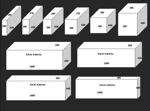 Размеры изделий из пенобетона