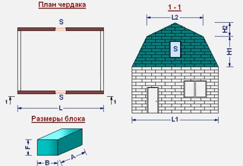 Сколько пеноблоков нужно на дом 150 кв?