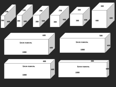 Размеры стандартных изделий