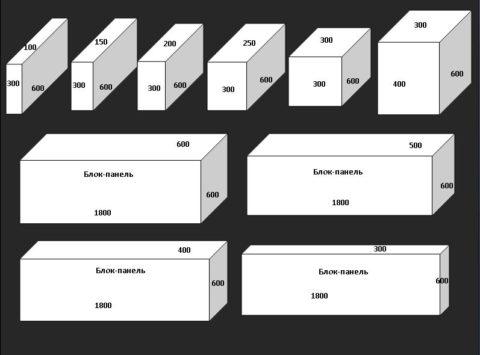 Блок-панель