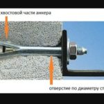 Металлический анкер с распором