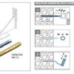 Составляющие и технология монтажа капсульных крепежей