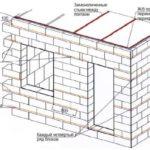 Схематичная инструкция кладки пеноблоков в стеновых конструкциях бани