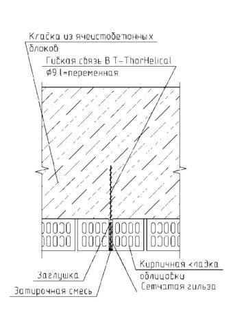 Схема установки гибких связей в пеноблоки с кирпичной облицовкой