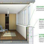 Переоборудование под жилое помещение требует дополнительного внутреннего утепления