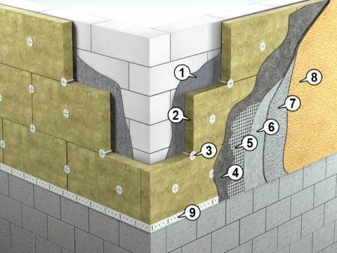 Структура стены, оштукатуренной по утеплителю