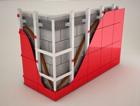 Керамогранит, каркас и утеплитель в облицовке стены из газобетона