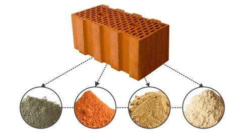 Кроме красной глины в составе сырья могут быть белая глина, песок и опилки или другие поризаторы